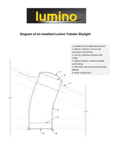 Download a Diagram of an Installed Lumino Tubular Skylight