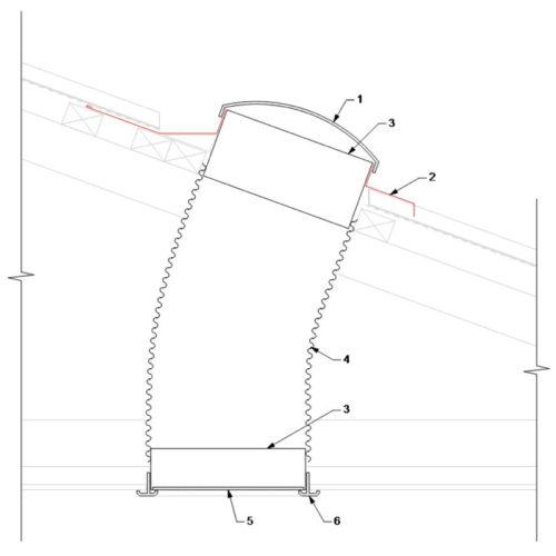 Lumino Diagram
